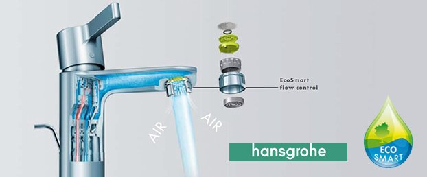 Hansgrohe-eco-taps_EcoSmart-technology-reduces-water-energy-bills-SaveMoneyCutCarbon