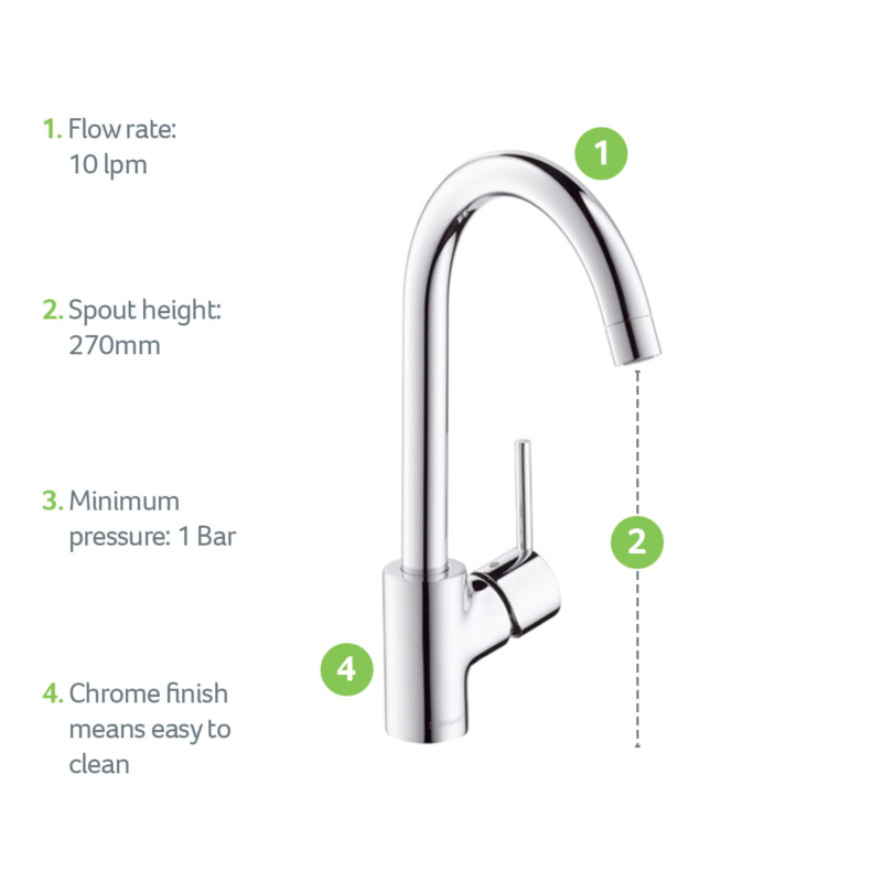 14870000-USP-Product-Feature-hansgrohe-1200x1200px