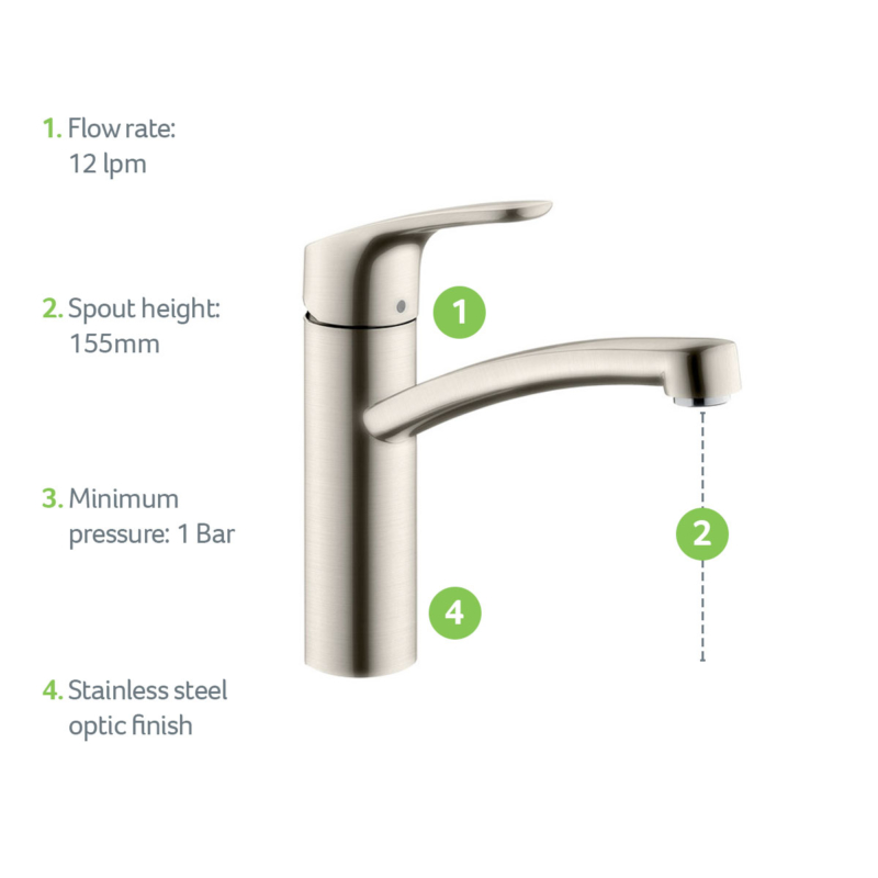 31806800-USP-Product-Feature-hansgrohe-1200x1200px