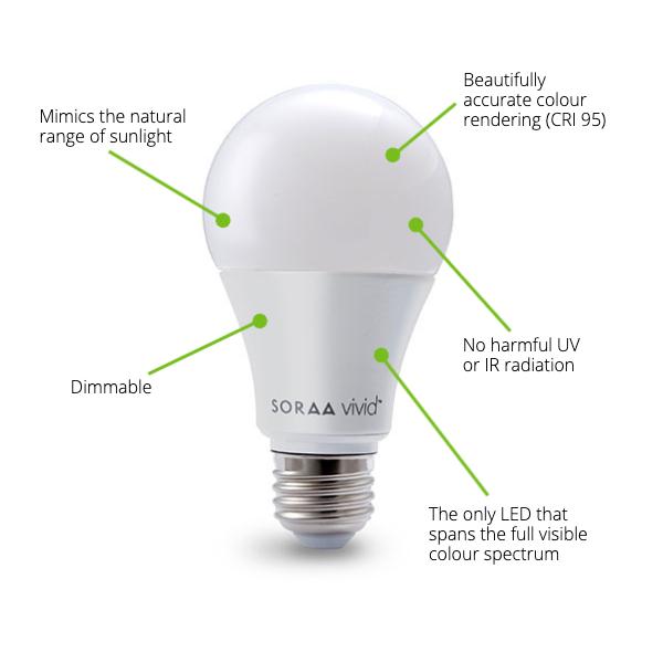 Soraa LED Vivid Bulb E27-SA60B22-11-OMNI-927-01-S3-spec