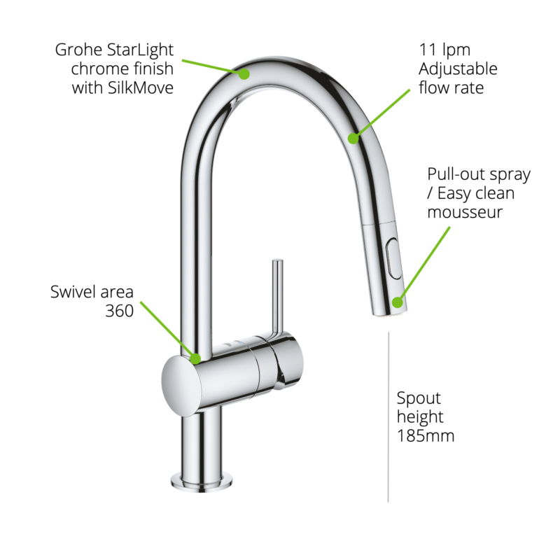 Grohe Minta with Pull-out Kitchen Mixer Tap - 32321002-spec