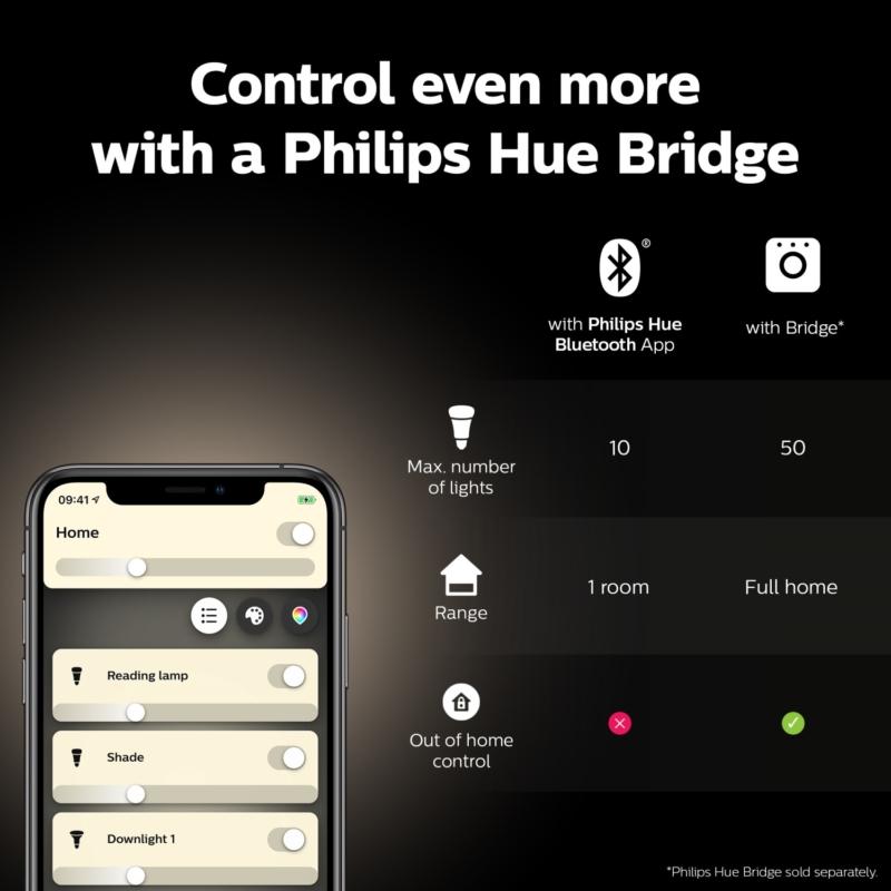Phillips Hue 929002039901 app 2