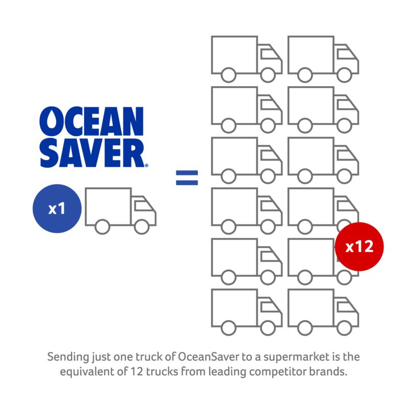 Ocean-Saver-Truck-Delivery-Image
