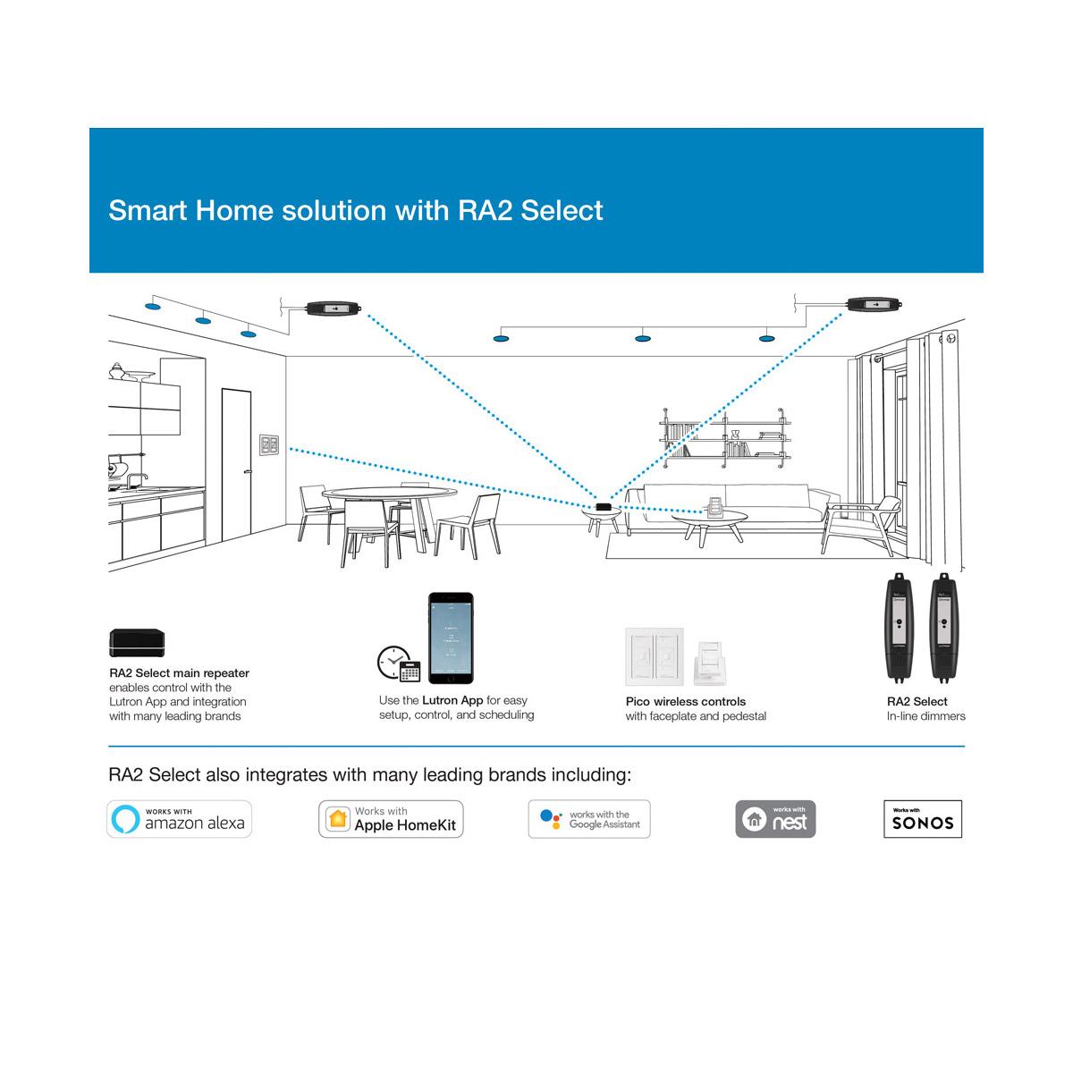 Lutron-RA2-Select-Smart-Home-Kit-RRK-KITREP-2D-3rd-image
