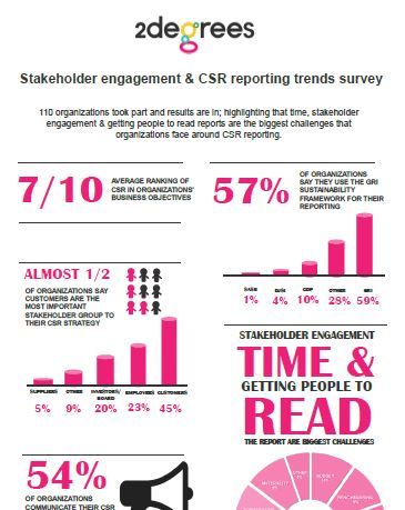 CSR infographic image