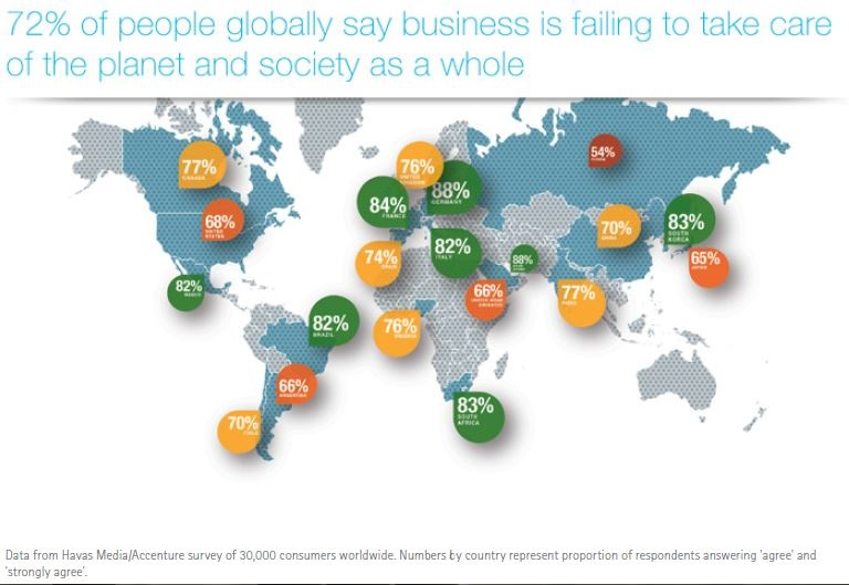 Accenture sustainability consumer study consumer statistics graphic