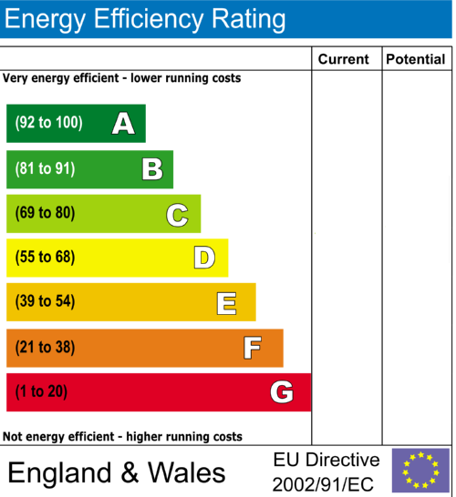 Image of Energy Performance Certificate Rating -SaveMoneyCutCarbon.com