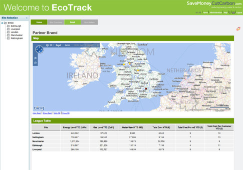 Eco Track - Overview