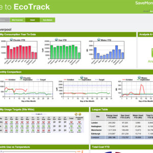 Eco Track - Liverpool detailed view