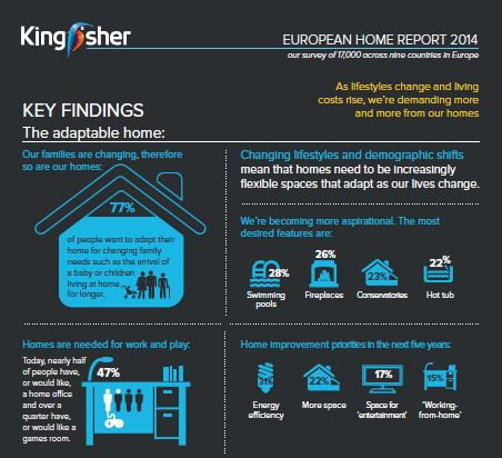Image of European home infographic - energy action 2014