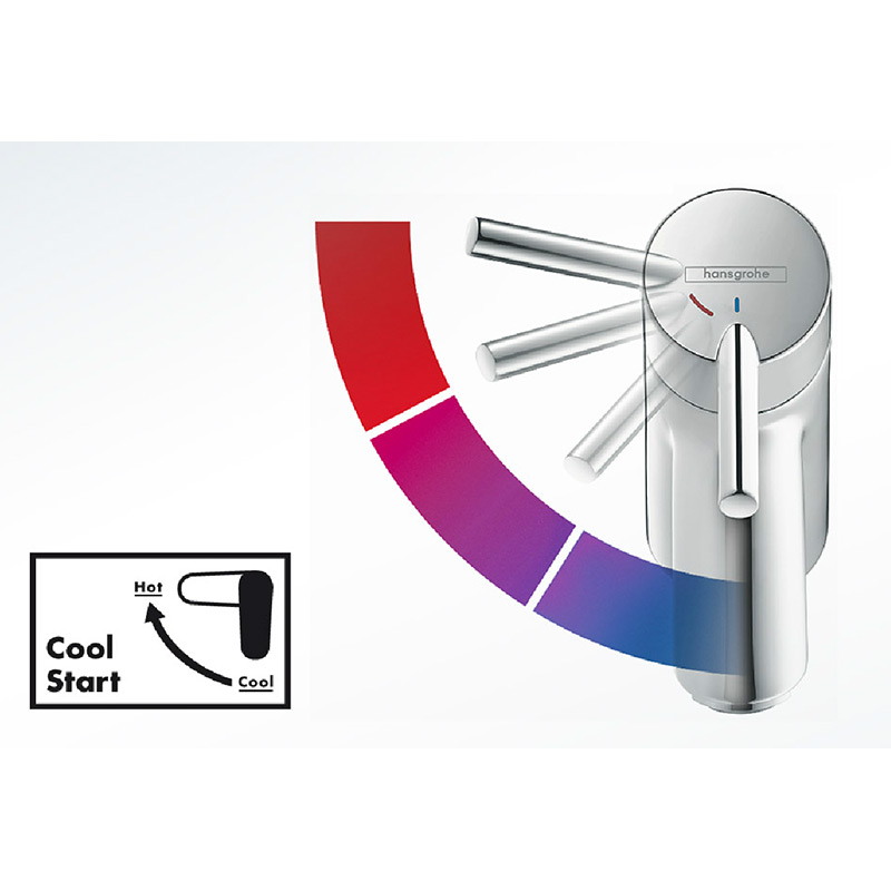 Ordentlich Focus E2 CoolStart Single Lever Basin Mixer 70 KK64