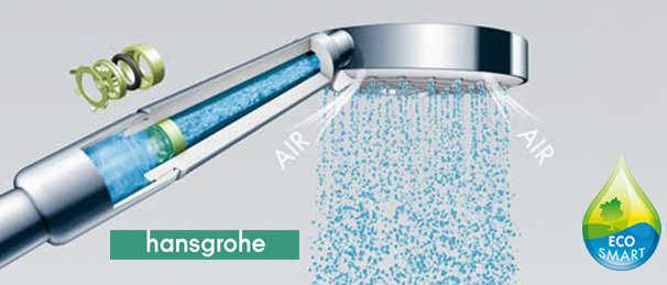 Image of hansgrohe EcoSmar shower head technology