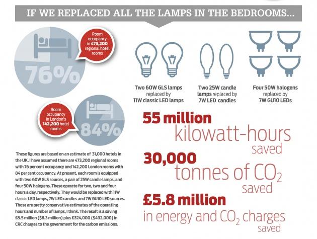 Hotel_energy-savings_infographic.jpg