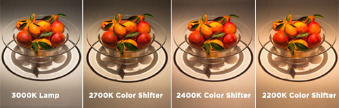 Colour Shifters