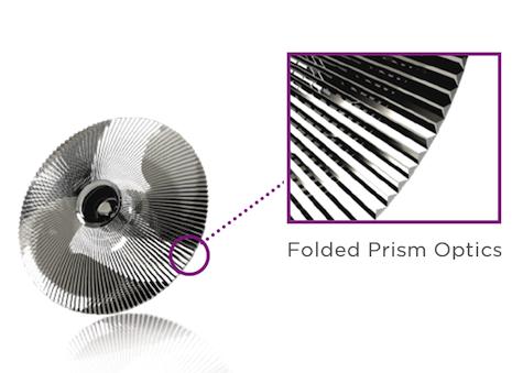 Prism Optics