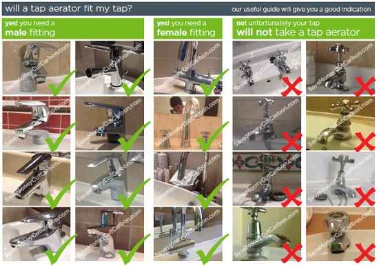 Tap aerator guide